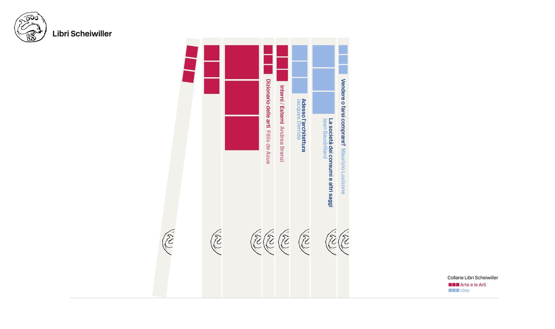 Rinasce lo storico marchio editoriale Libri Scheiwiller, l'editore di Montale e Merini
